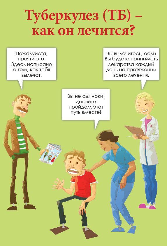туберкулез - как он лечится